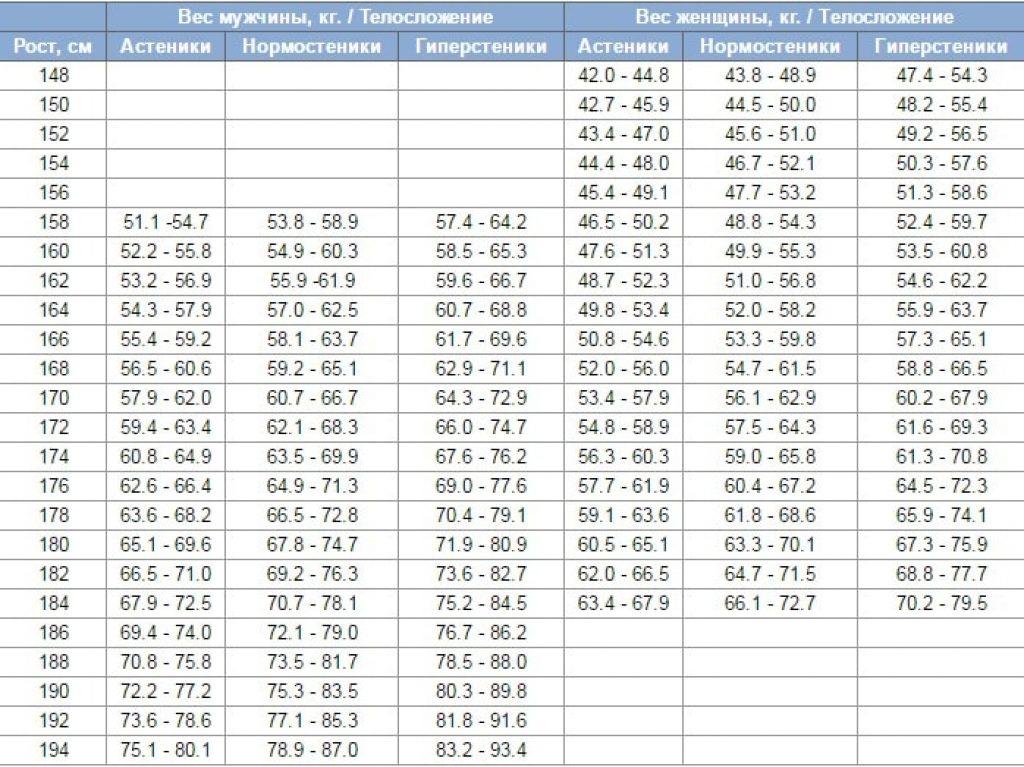 CM variantų skaičiavimas pasirinkimo kainos modelis
