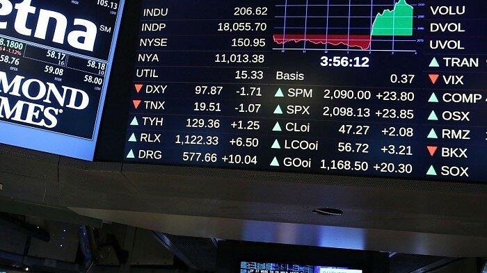akcijų prekybos tendencijos tendencijų linijos ir jos metodai