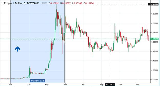 bitcoin pelno apskaičiavimo formulė)