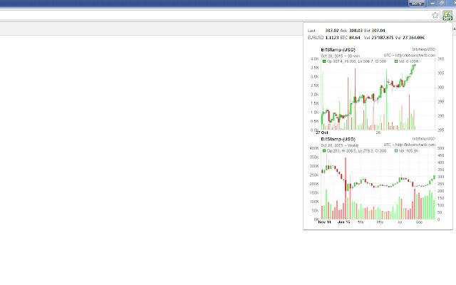Bitcoin (BTCUSD) Market Outlook | Daily Crypto Market Breakdown