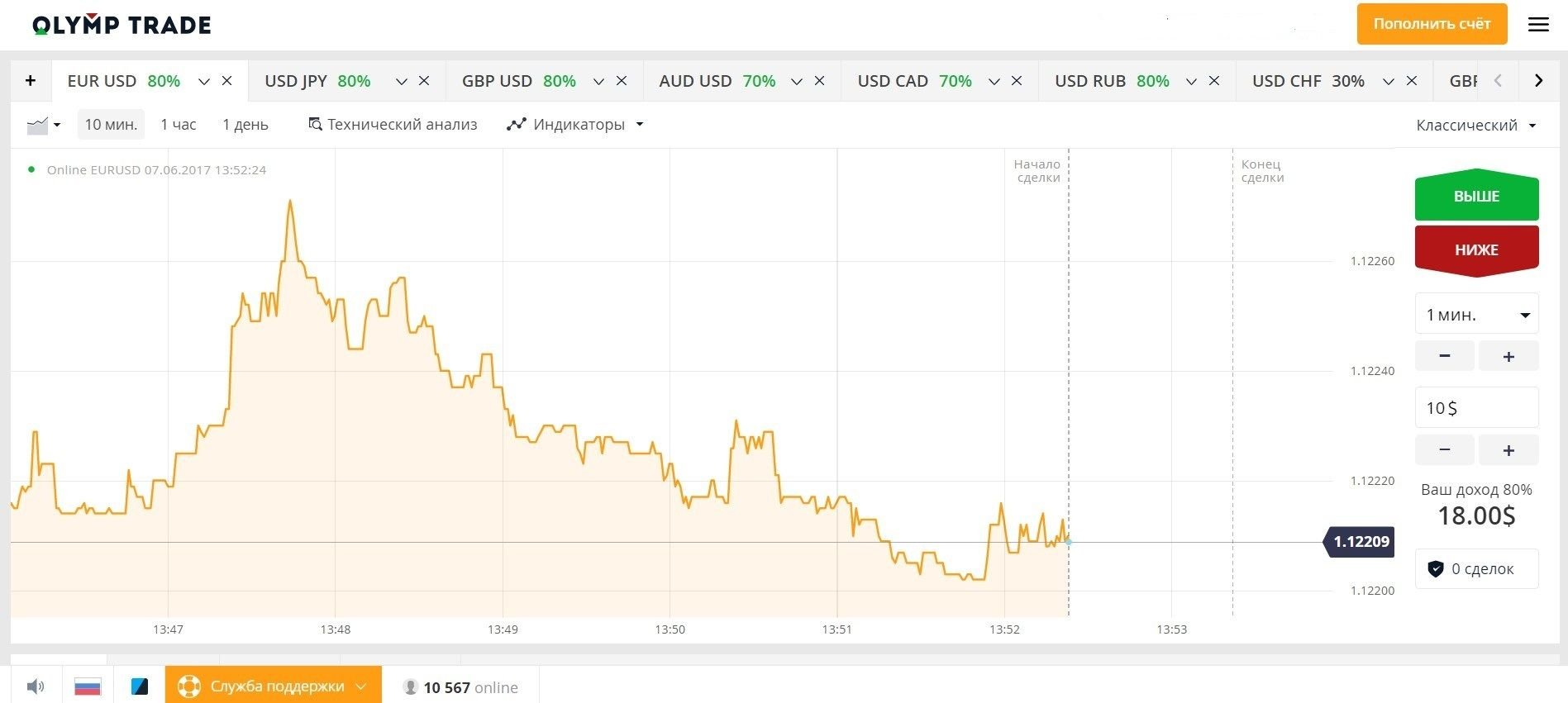 kaip uždirbami bitkoinai kaip investuoti pinigus ir užsidirbti pinigų internete