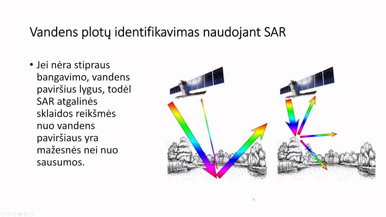 bangavimo diagrama turbo dvejetainių opcionų prekybininkai