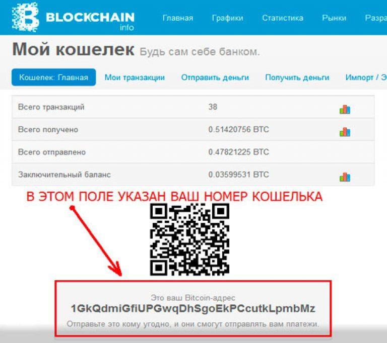 bitkoinų piniginių sąrašo įvertinimas