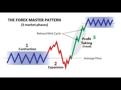 Geri FX Interneto Brokeriai - Prekybos Valiuta lengvai