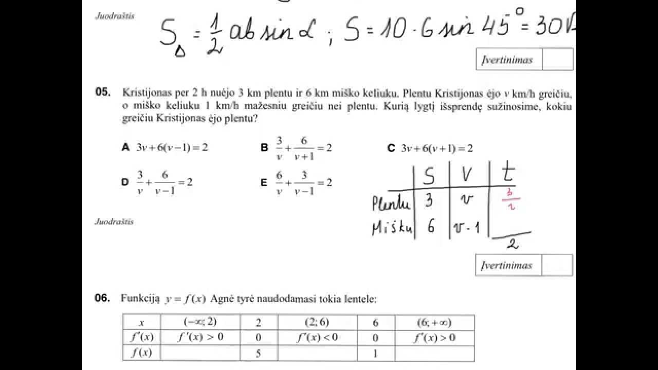 Dvejetainių parinkčių Fibonači lygiai