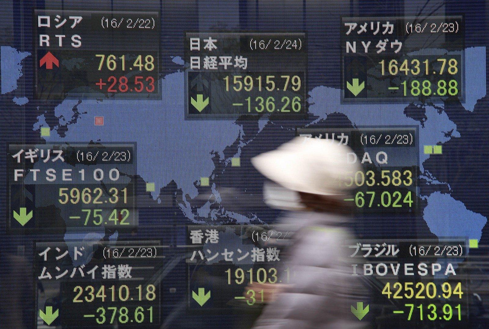 akcijų prekybos tendencijos trumpa pasirinkimo pozicija