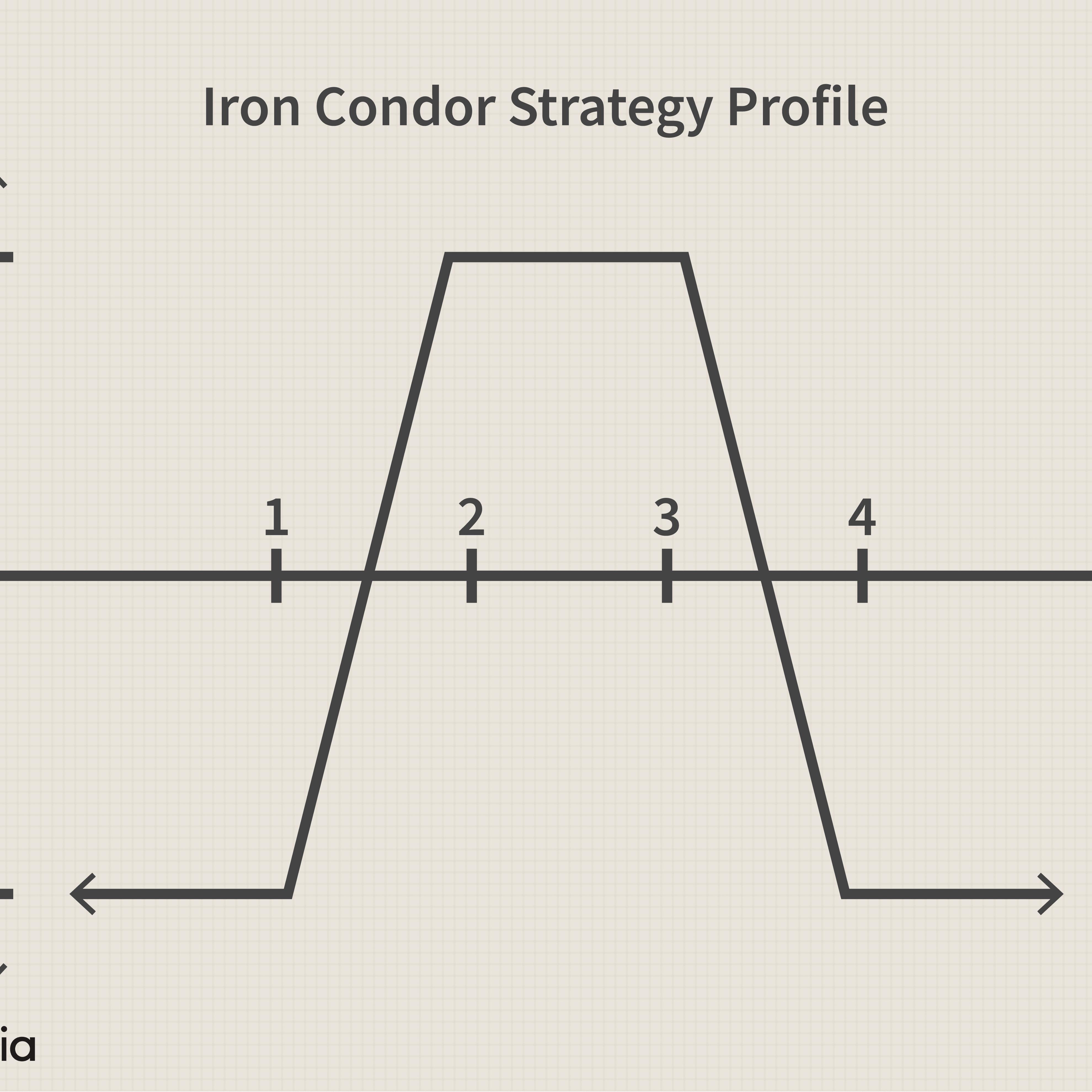 """ką reiškia """"put option"""" Vista kaip pridėti tendencijų liniją prie diagramos"""