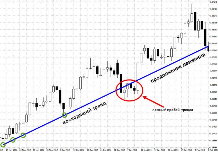 Išvados apie tendencijų liniją - Admiral Markets Group apima šias įmones: