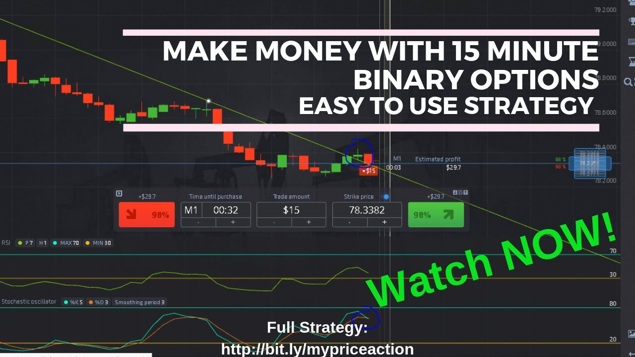 kaip gauti pelno iš bitcoin ateities sandorių dvejetainiai variantai pro signalus