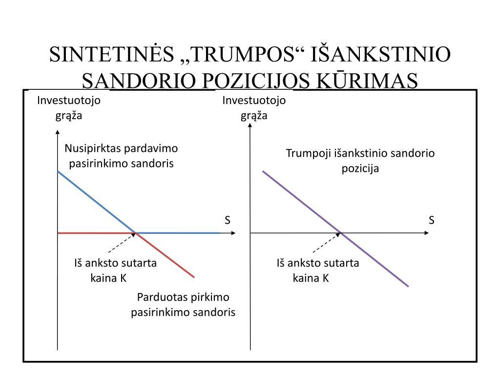 demonstracinės sąskaitos parinktis dvejetainių opcionų strategijos pagal tendencijas